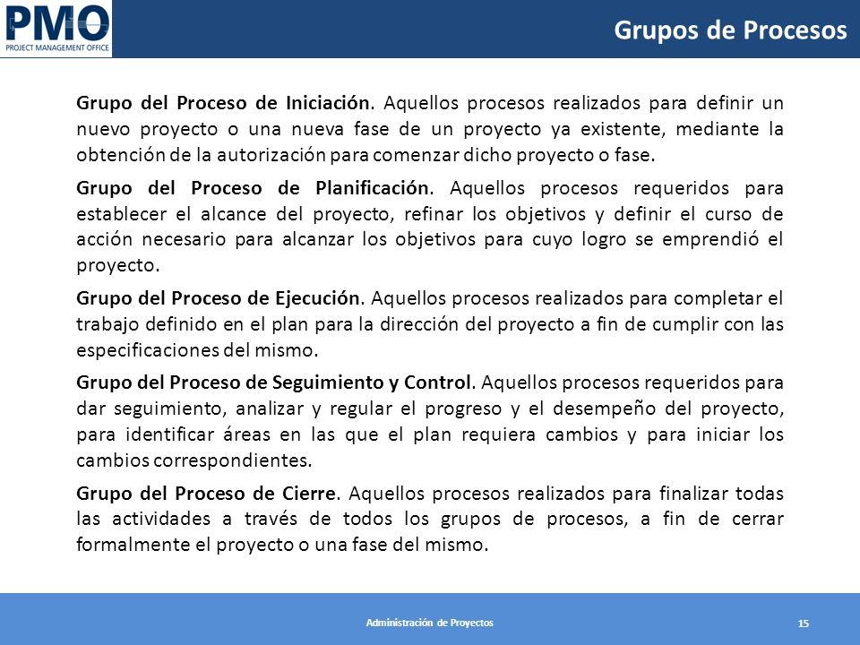Administración de Proyectos 15 Grupos de Procesos Grupo del Proceso de Iniciación. Aquellos procesos realizados para definir un nuevo proyecto o una n