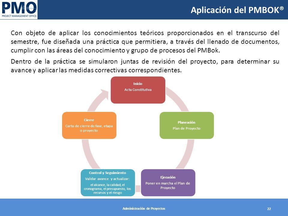 Administración de Proyectos 22 Aplicación del PMBOK® Con objeto de aplicar los conocimientos teóricos proporcionados en el transcurso del semestre, fu