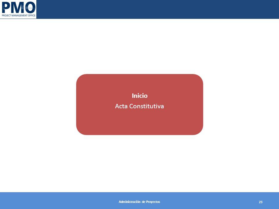 Administración de Proyectos 23 Inicio Acta Constitutiva
