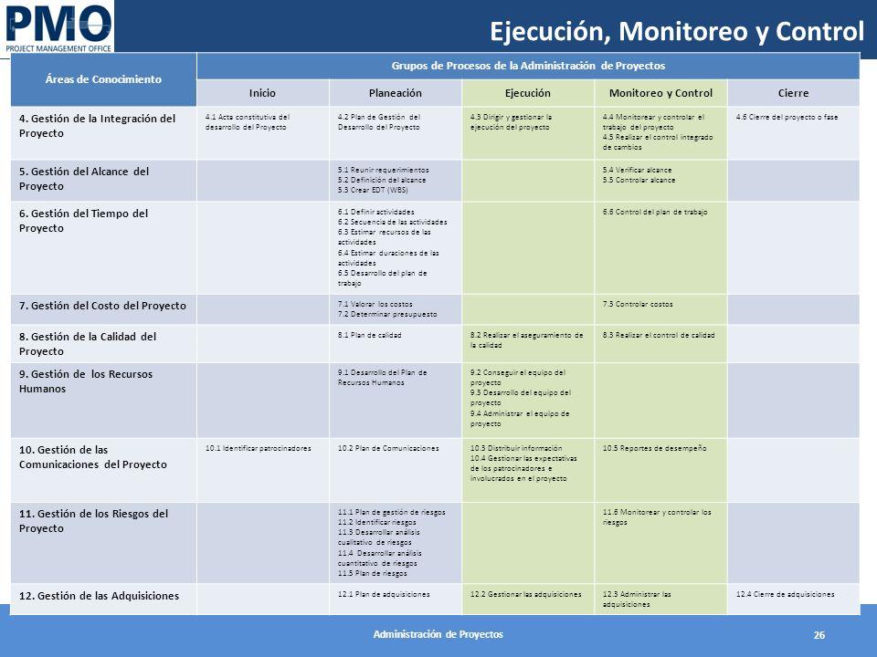Administración de Proyectos 26 Áreas de Conocimiento Grupos de Procesos de la Administración de Proyectos InicioPlaneaciónEjecuciónMonitoreo y Control