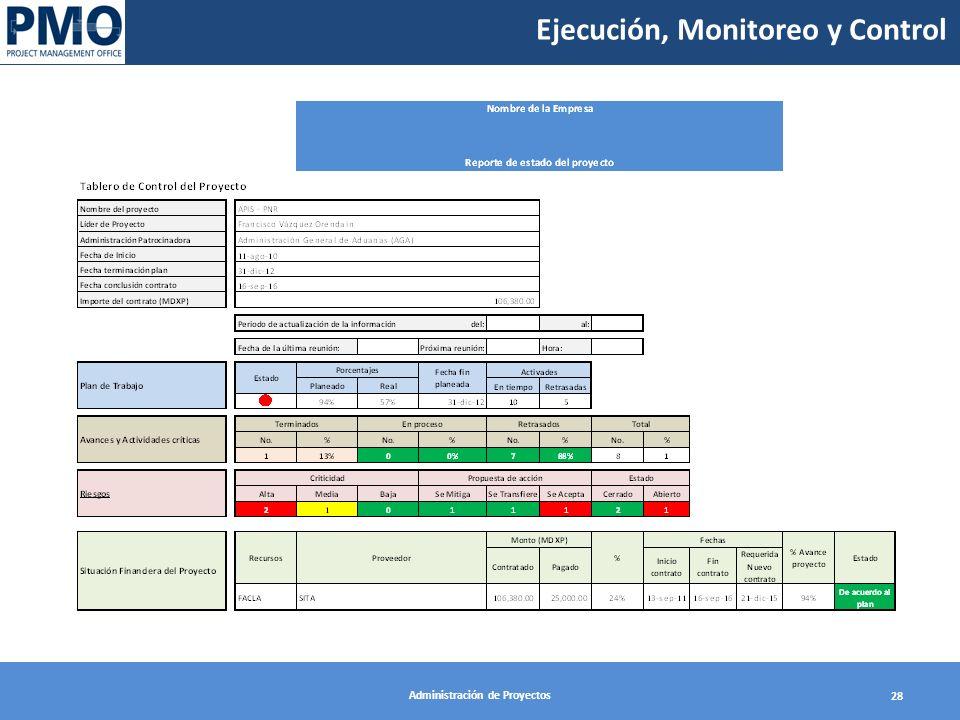 Administración de Proyectos 28 Ejecución, Monitoreo y Control