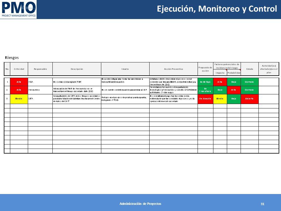Administración de Proyectos 31 Ejecución, Monitoreo y Control