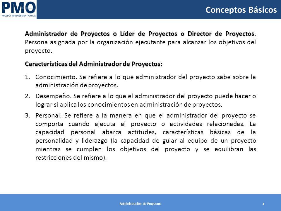 Administración de Proyectos 4 Administrador de Proyectos o Líder de Proyectos o Director de Proyectos Administrador de Proyectos o Líder de Proyectos