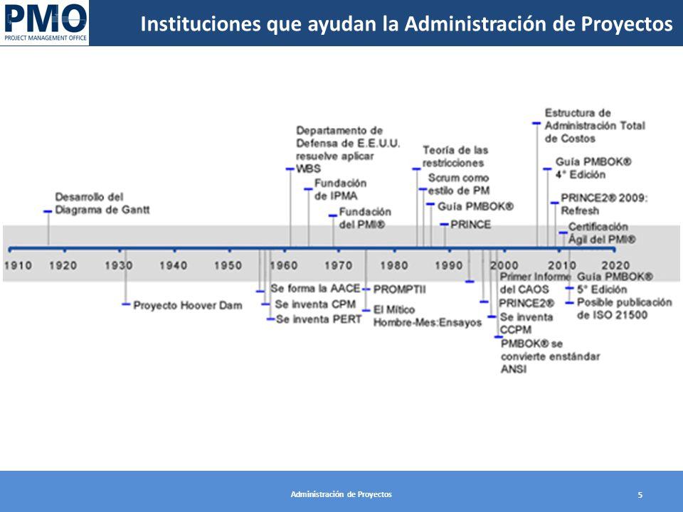 Administración de Proyectos 6 Instituciones que ayudan la Administración de Proyectos En 1969 nace en los Estados Unidos el Project Management Institute (PMI®).