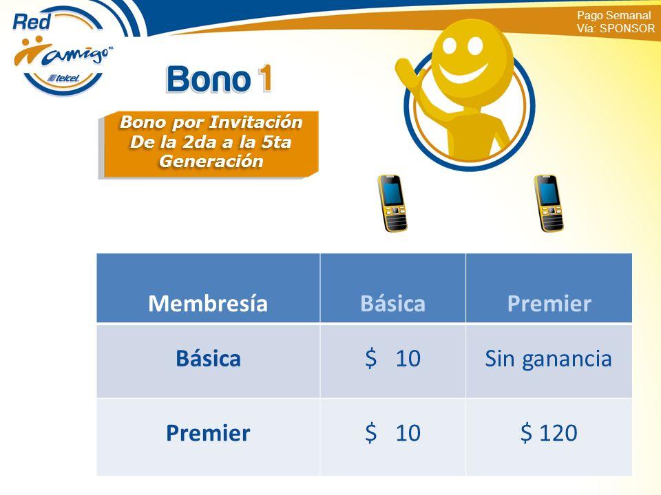Pago Semanal Vía: SPONSOR Bono por Invitación De la 2da a la 5ta Generación Bono por Invitación De la 2da a la 5ta Generación MembresíaBásicaPremier Básica$ 10Sin ganancia Premier$ 10$ 120