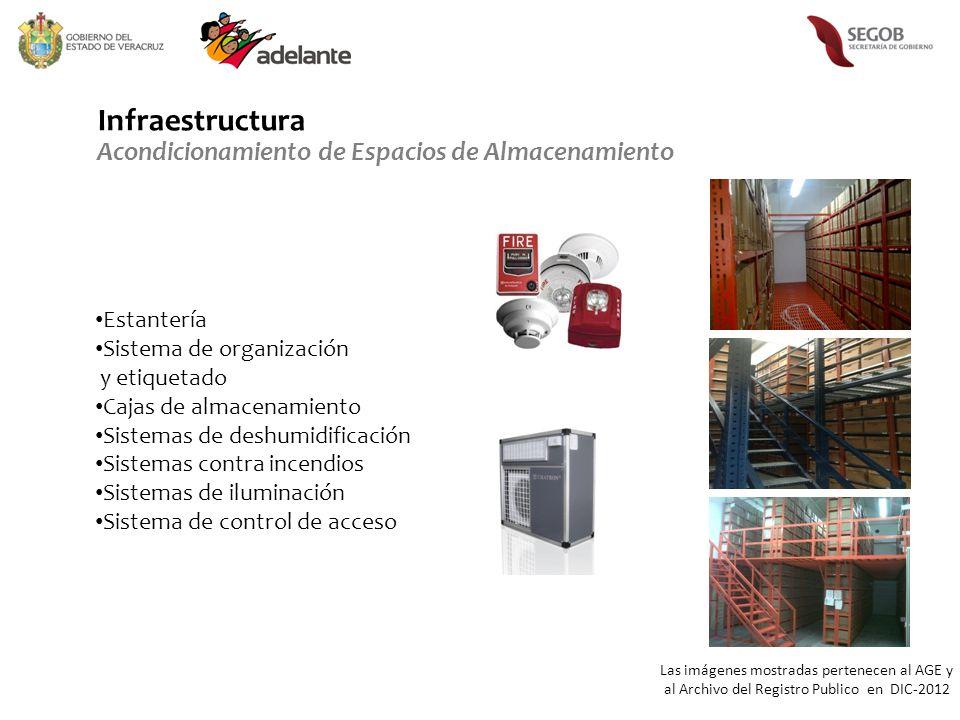 Estantería Sistema de organización y etiquetado Cajas de almacenamiento Sistemas de deshumidificación Sistemas contra incendios Sistemas de iluminació