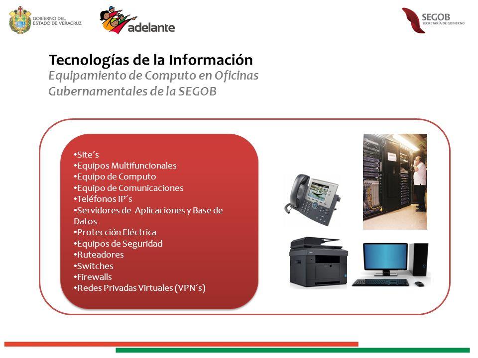 Tecnologías de la Información Equipamiento de Computo en Oficinas Gubernamentales de la SEGOB Site´s Equipos Multifuncionales Equipo de Computo Equipo de Comunicaciones Teléfonos IP´s Servidores de Aplicaciones y Base de Datos Protección Eléctrica Equipos de Seguridad Ruteadores Switches Firewalls Redes Privadas Virtuales (VPN´s) Site´s Equipos Multifuncionales Equipo de Computo Equipo de Comunicaciones Teléfonos IP´s Servidores de Aplicaciones y Base de Datos Protección Eléctrica Equipos de Seguridad Ruteadores Switches Firewalls Redes Privadas Virtuales (VPN´s)