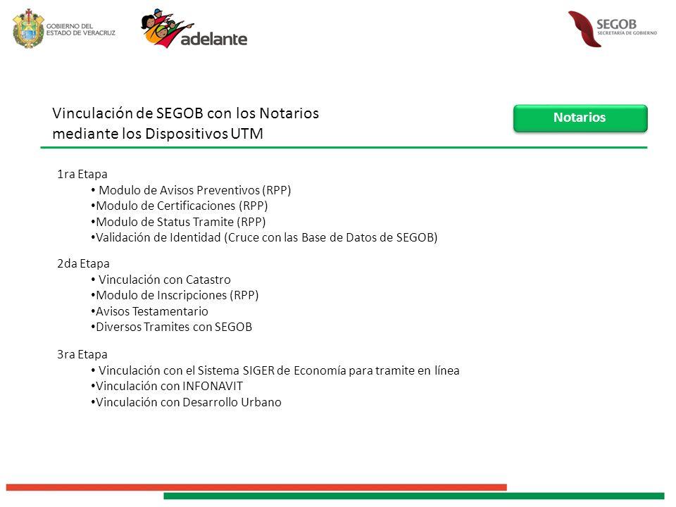 Vinculación de SEGOB con los Notarios mediante los Dispositivos UTM 1ra Etapa Modulo de Avisos Preventivos (RPP) Modulo de Certificaciones (RPP) Modul