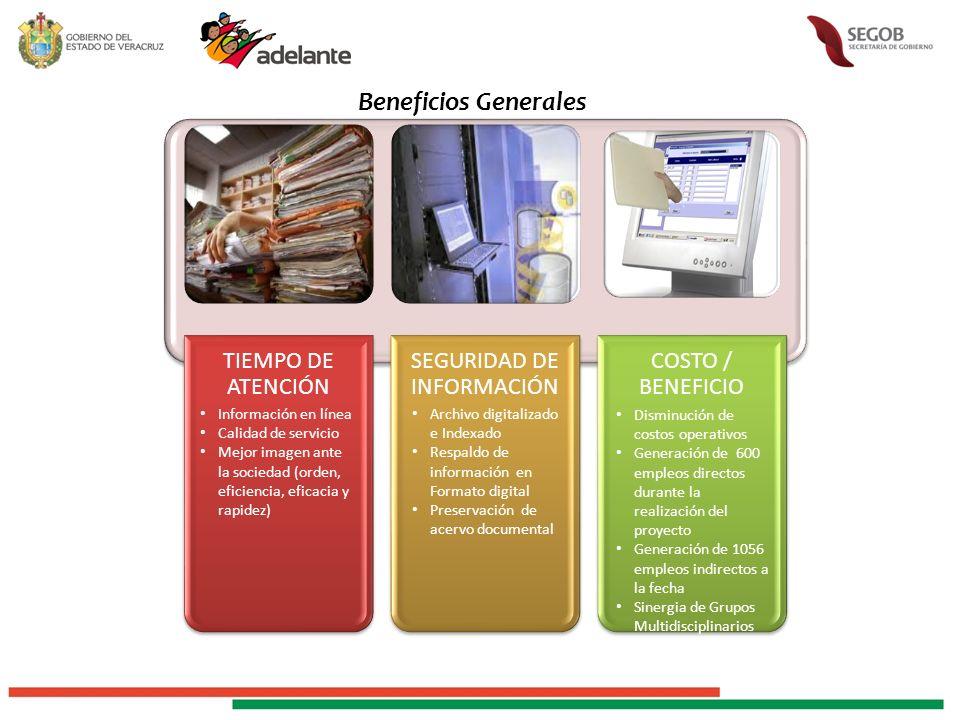 TIEMPO DE ATENCIÓN SEGURIDAD DE INFORMACIÓN COSTO / BENEFICIO Información en línea Calidad de servicio Mejor imagen ante la sociedad (orden, eficienci