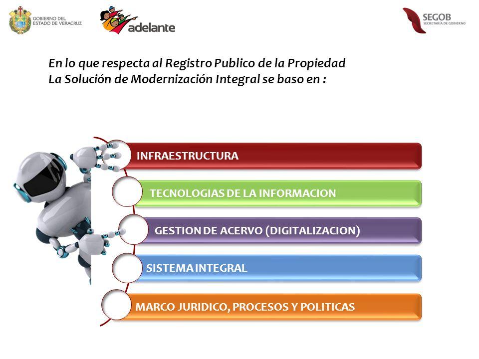 En lo que respecta al Registro Publico de la Propiedad La Solución de Modernización Integral se baso en : INFRAESTRUCTURA TECNOLOGIAS DE LA INFORMACION GESTION DE ACERVO (DIGITALIZACION) SISTEMA INTEGRAL MARCO JURIDICO, PROCESOS Y POLITICAS