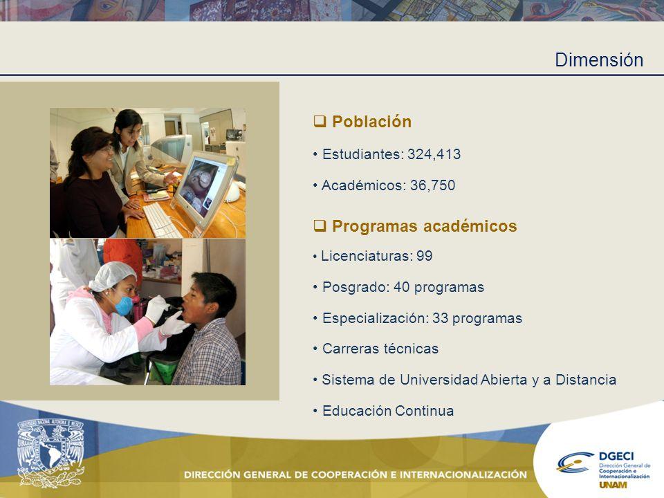 Dimensión Población Estudiantes: 324,413 Académicos: 36,750 Programas académicos Licenciaturas: 99 Posgrado: 40 programas Especialización: 33 programa