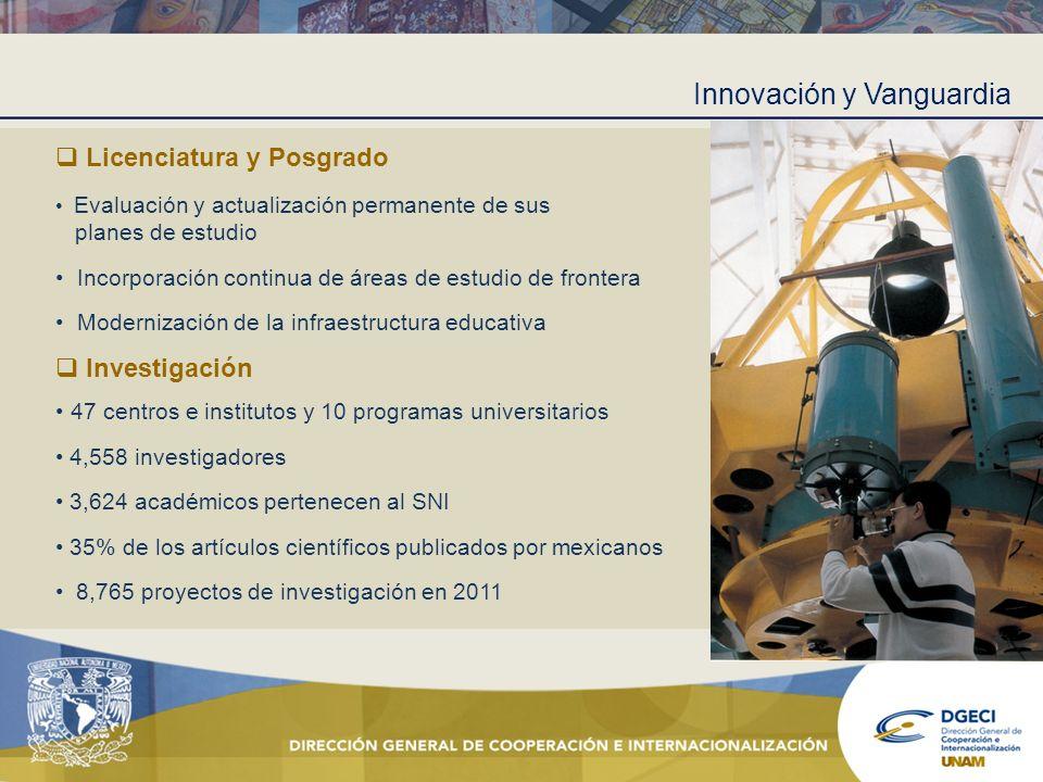 Innovación y Vanguardia Licenciatura y Posgrado Evaluación y actualización permanente de sus planes de estudio Incorporación continua de áreas de estu