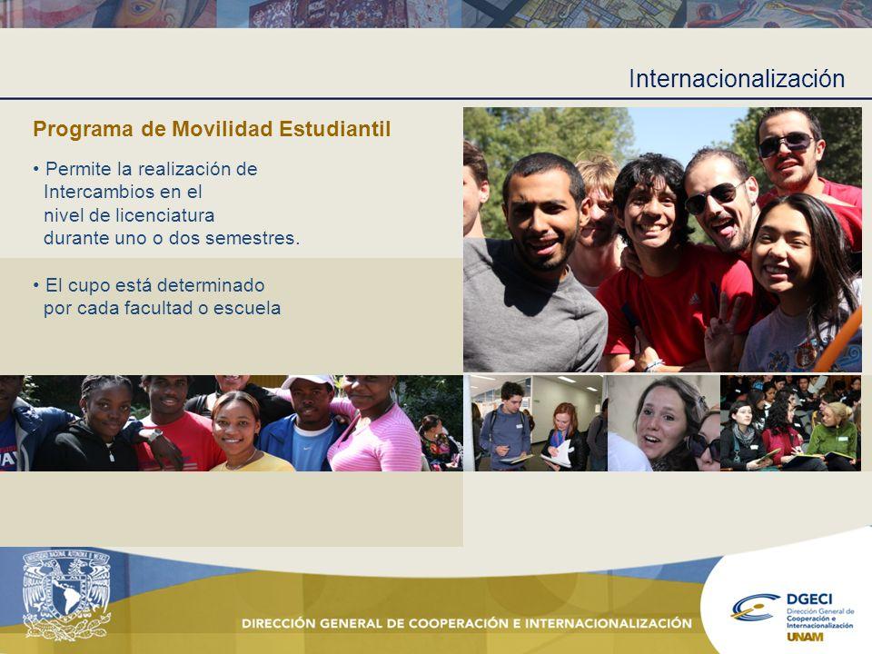Internacionalización Programa de Movilidad Estudiantil Permite la realización de Intercambios en el nivel de licenciatura durante uno o dos semestres.