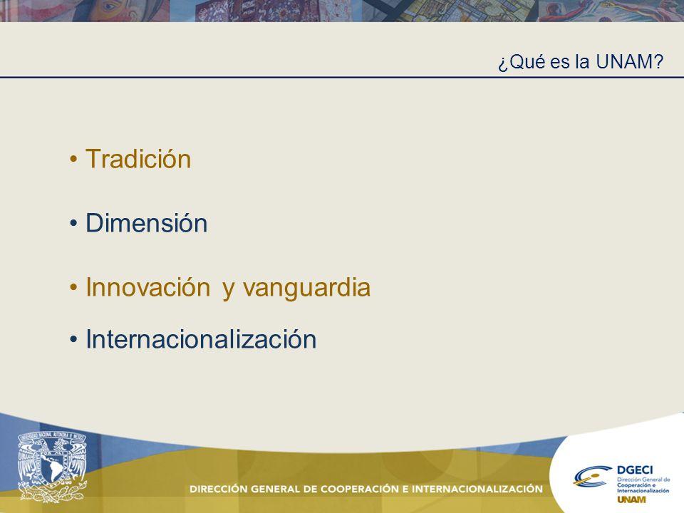 ¿Qué es la UNAM? Tradición Dimensión Innovación y vanguardia Internacionalización