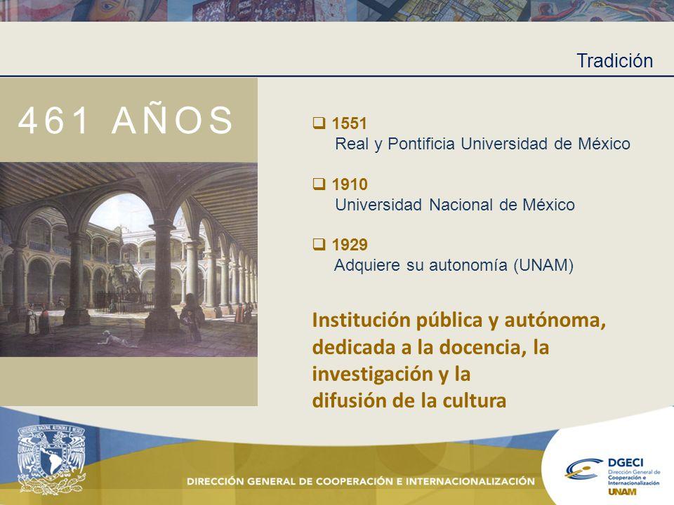 1 Tradición 461 AÑOS 1551 Real y Pontificia Universidad de México 1910 Universidad Nacional de México 1929 Adquiere su autonomía (UNAM) Institución pú