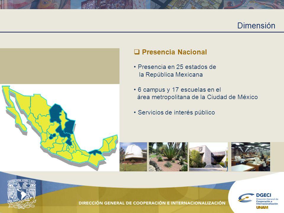 Dimensión Presencia Nacional Presencia en 25 estados de la República Mexicana 6 campus y 17 escuelas en el área metropolitana de la Ciudad de México S