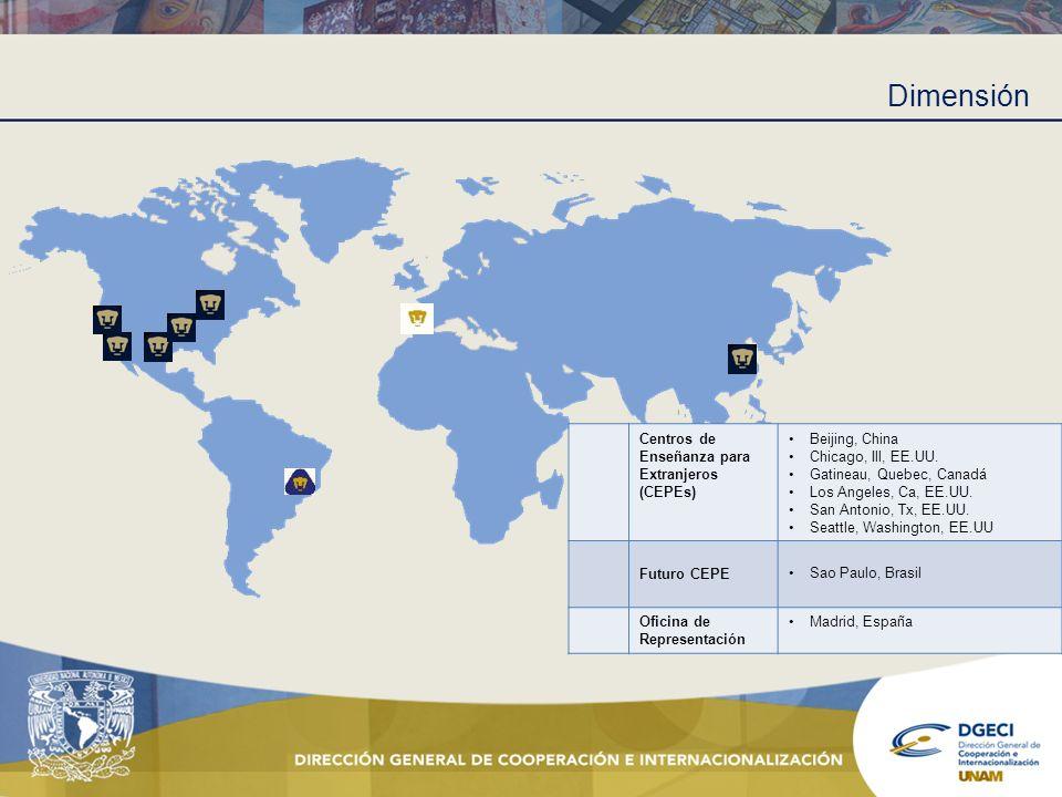 Dimensión Centros de Enseñanza para Extranjeros (CEPEs) Beijing, China Chicago, Ill, EE.UU. Gatineau, Quebec, Canadá Los Angeles, Ca, EE.UU. San Anton