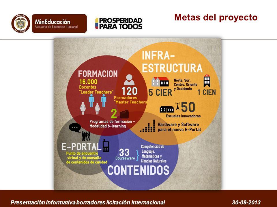 Metas del proyecto Presentación informativa borradores licitación internacional 30-09-2013