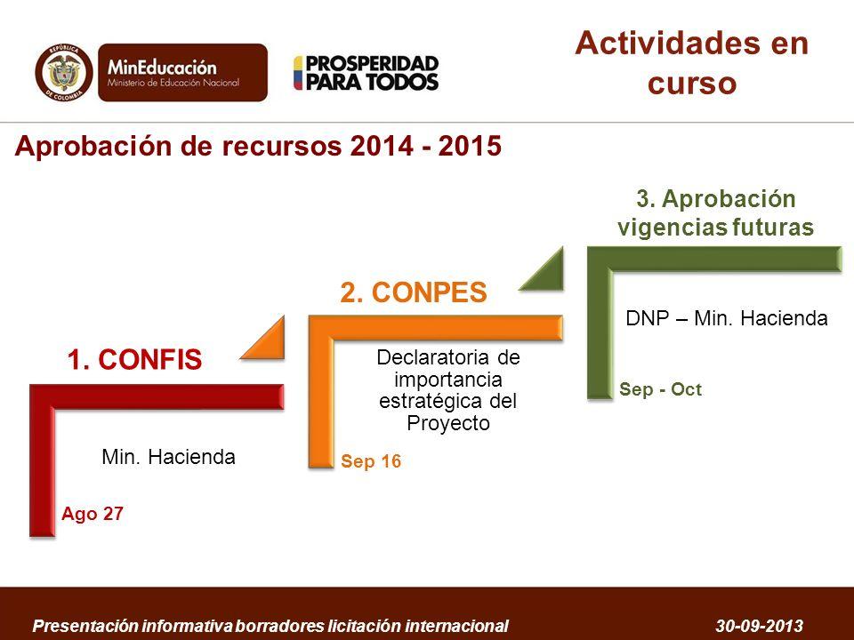 Aprobación de recursos 2014 - 2015 Min. Hacienda Ago 27 Declaratoria de importancia estratégica del Proyecto Sep 16 DNP – Min. Hacienda Sep - Oct Acti