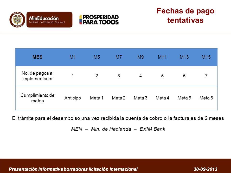 Fechas de pago tentativas MESM1M5M7M9M11M13M15 No. de pagos al implementador 1234567 Cumplimiento de metas AnticipoMeta 1Meta 2Meta 3Meta 4Meta 5Meta