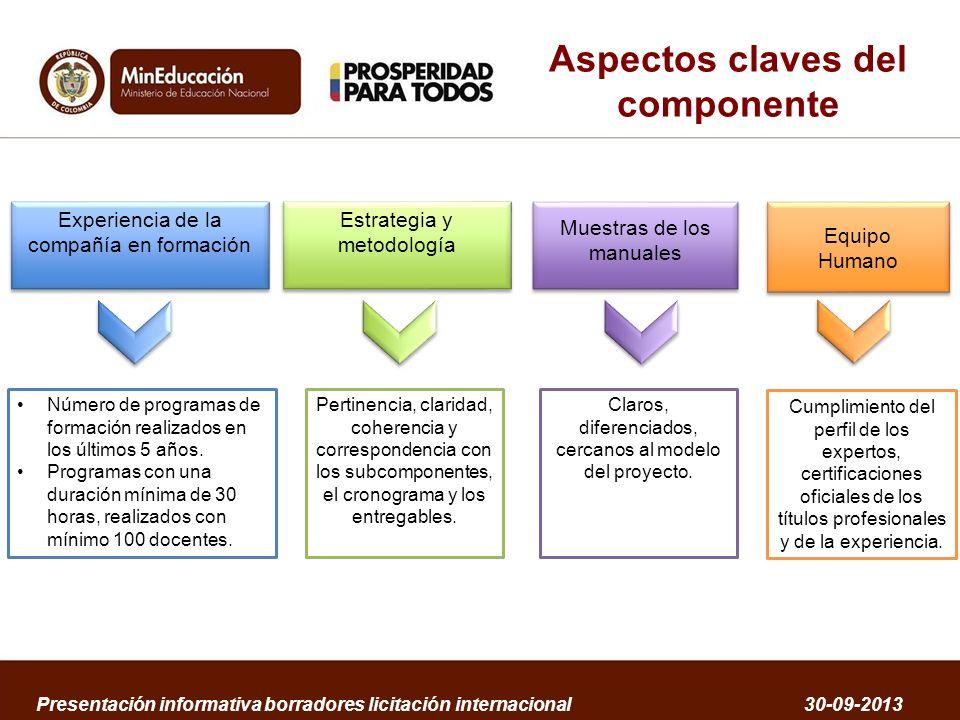 Aspectos claves del componente Experiencia de la compañía en formación Muestras de los manuales Estrategia y metodología Número de programas de formac