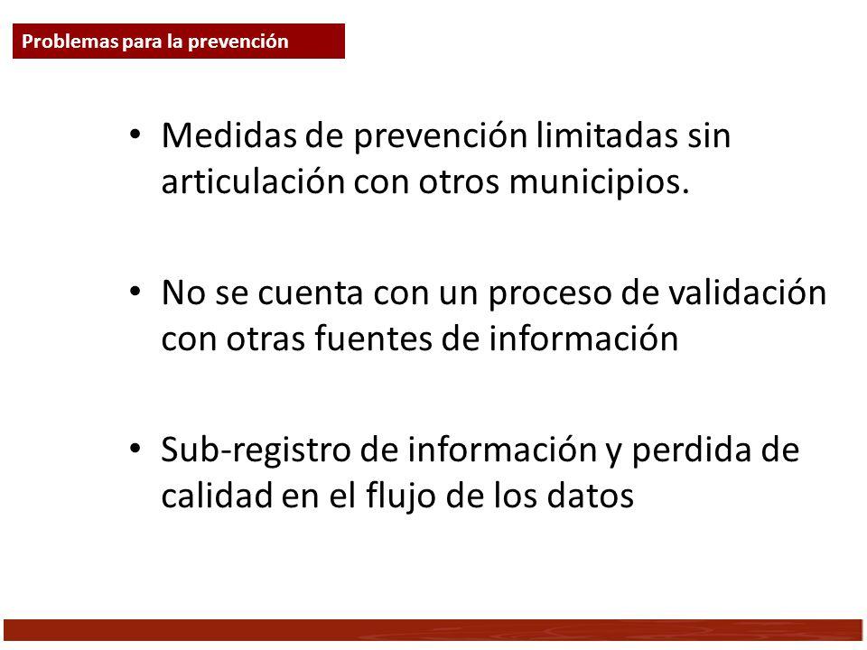 Medidas de prevención limitadas sin articulación con otros municipios. No se cuenta con un proceso de validación con otras fuentes de información Sub-
