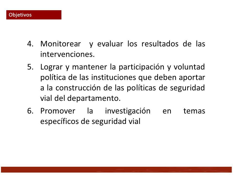 4.Monitorear y evaluar los resultados de las intervenciones. 5.Lograr y mantener la participación y voluntad política de las instituciones que deben a