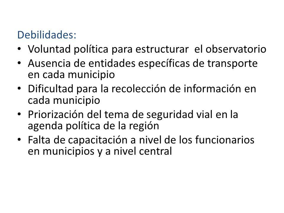 Debilidades: Voluntad política para estructurar el observatorio Ausencia de entidades específicas de transporte en cada municipio Dificultad para la r