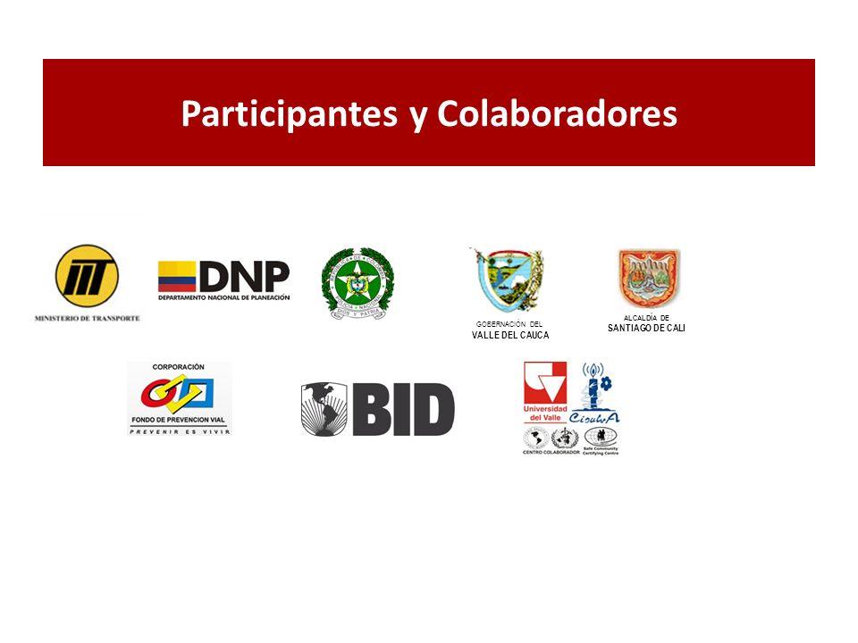 ALCALDÍA DE SANTIAGO DE CALI GOBERNACIÓN DEL VALLE DEL CAUCA Participantes y Colaboradores