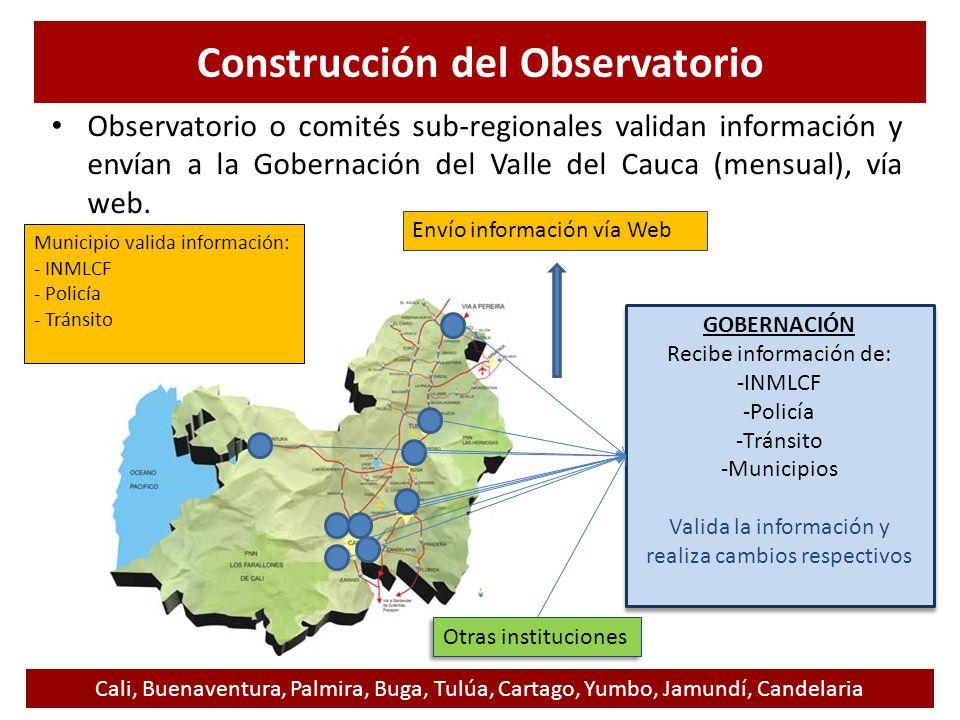 Observatorio o comités sub-regionales validan información y envían a la Gobernación del Valle del Cauca (mensual), vía web. GOBERNACIÓN Recibe informa