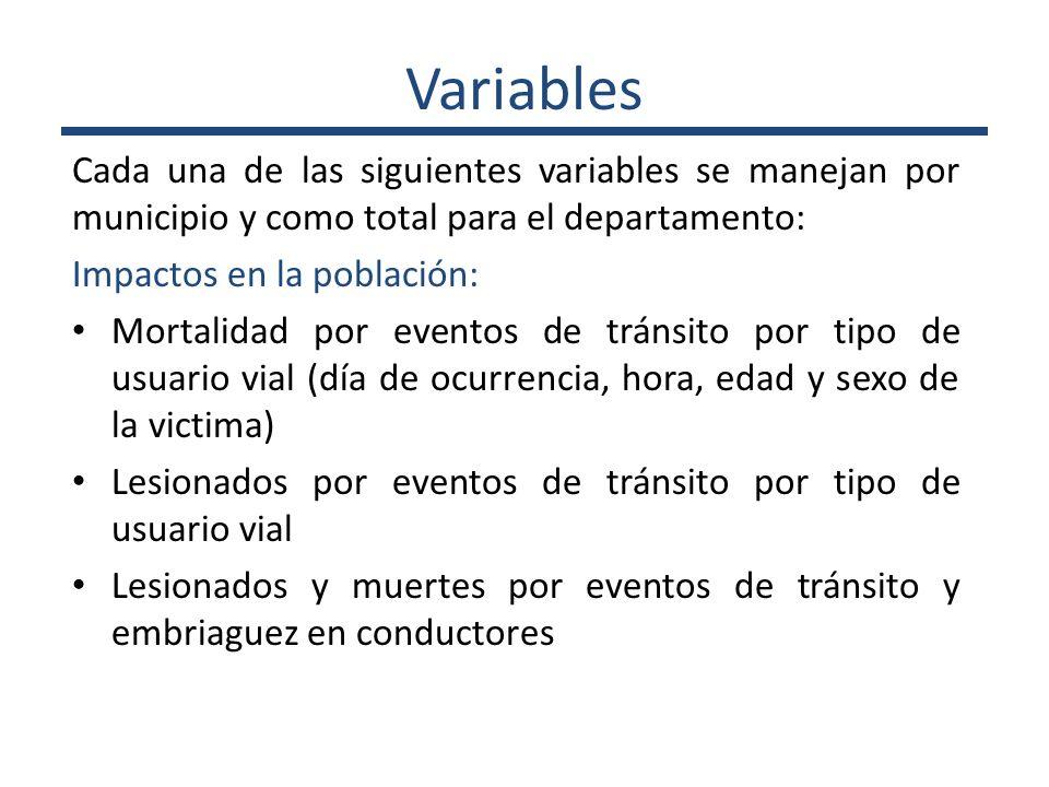 Variables Cada una de las siguientes variables se manejan por municipio y como total para el departamento: Impactos en la población: Mortalidad por ev