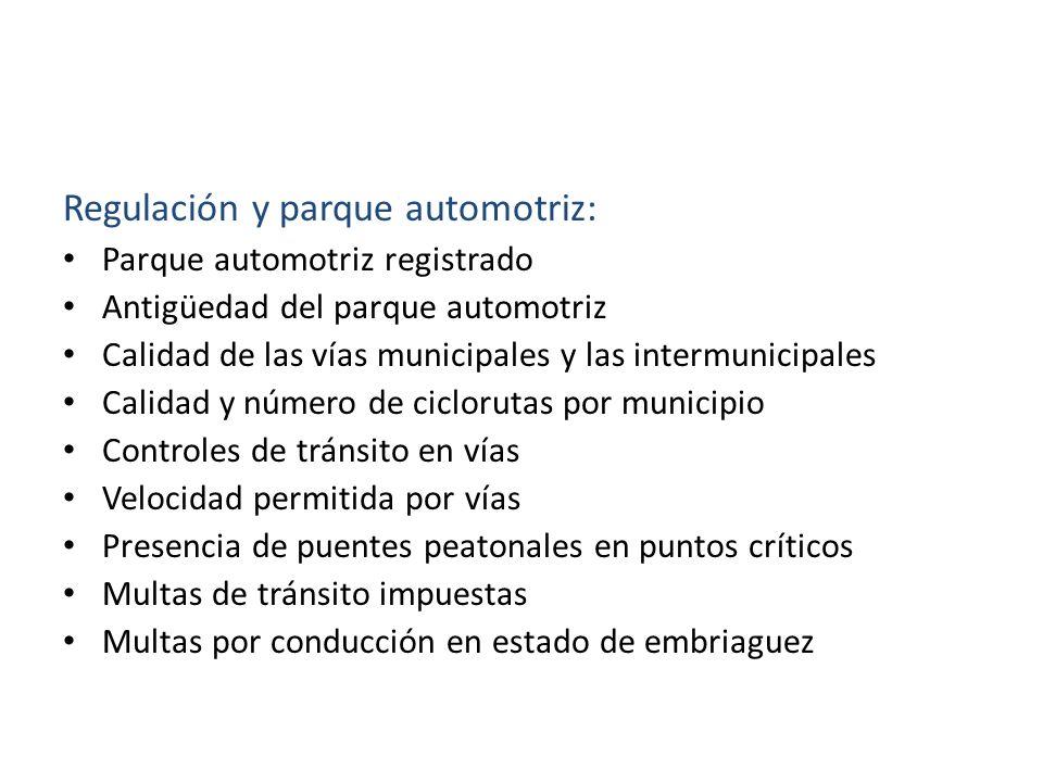 Regulación y parque automotriz: Parque automotriz registrado Antigüedad del parque automotriz Calidad de las vías municipales y las intermunicipales C