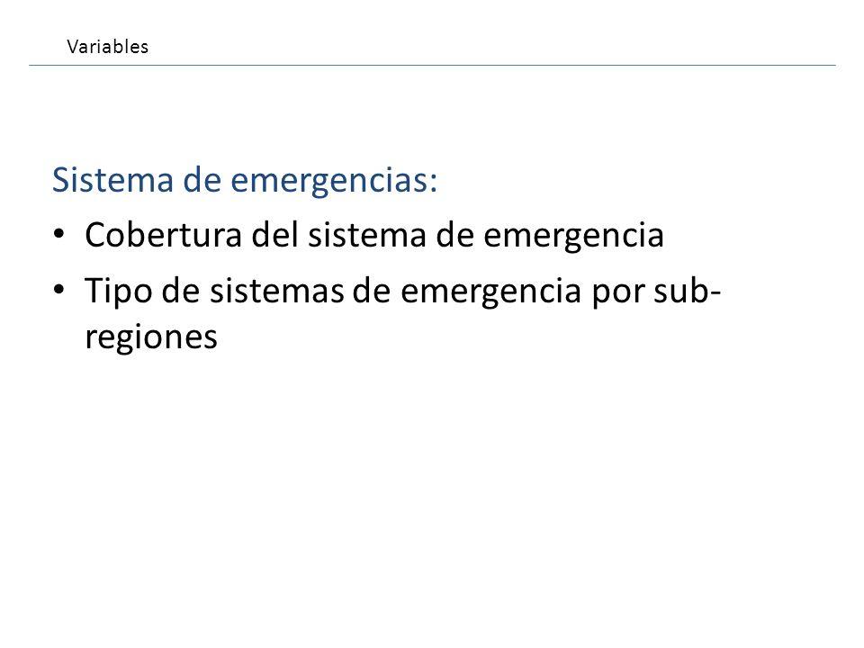 Sistema de emergencias: Cobertura del sistema de emergencia Tipo de sistemas de emergencia por sub- regiones Variables