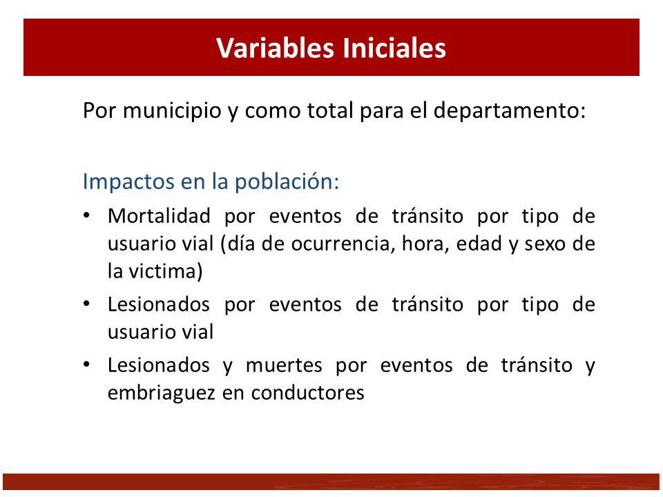 Por municipio y como total para el departamento: Impactos en la población: Mortalidad por eventos de tránsito por tipo de usuario vial (día de ocurren