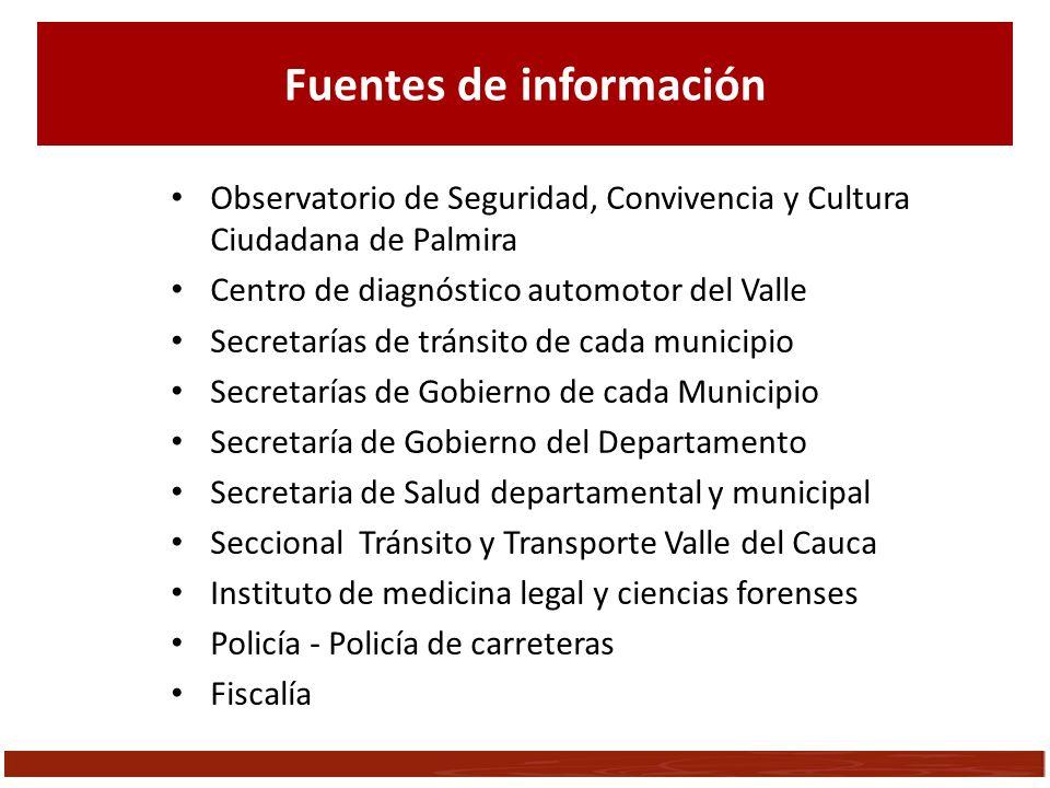 Observatorio de Seguridad, Convivencia y Cultura Ciudadana de Palmira Centro de diagnóstico automotor del Valle Secretarías de tránsito de cada munici