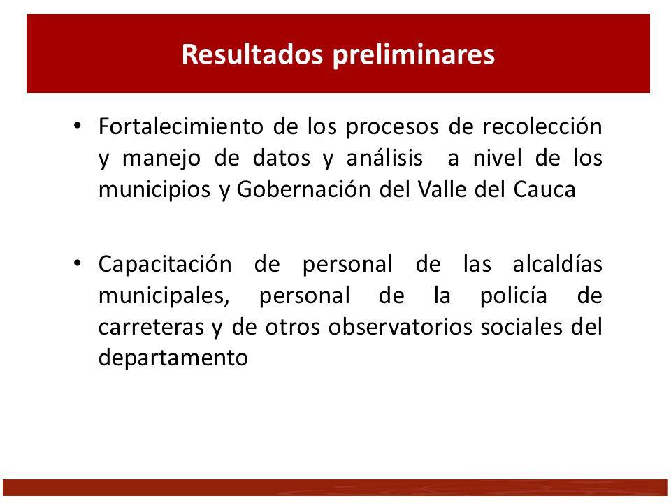 Fortalecimiento de los procesos de recolección y manejo de datos y análisis a nivel de los municipios y Gobernación del Valle del Cauca Capacitación d