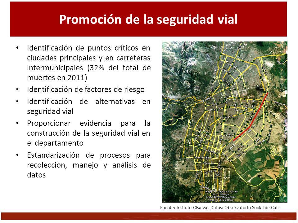 Identificación de puntos críticos en ciudades principales y en carreteras intermunicipales (32% del total de muertes en 2011) Identificación de factor