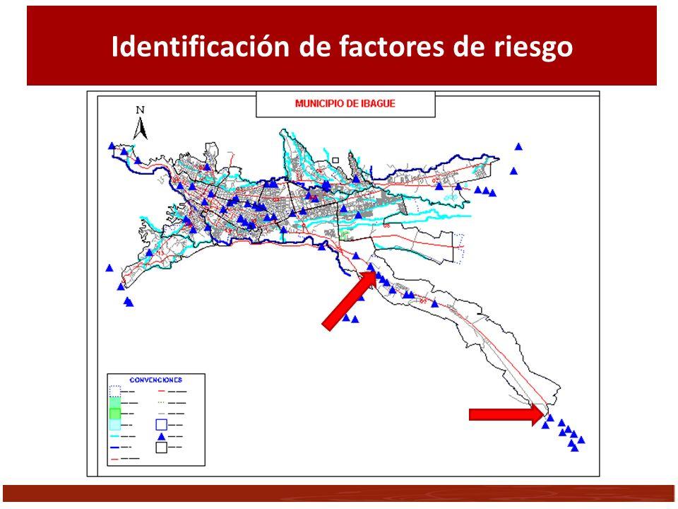 Identificación de factores de riesgo