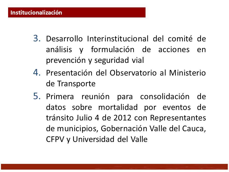3. Desarrollo Interinstitucional del comité de análisis y formulación de acciones en prevención y seguridad vial 4. Presentación del Observatorio al M