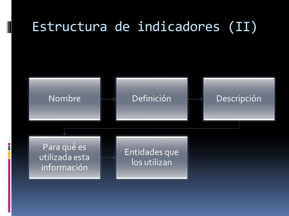 Estructura de indicadores (II) NombreDefiniciónDescripción Para qué es utilizada esta información Entidades que los utilizan