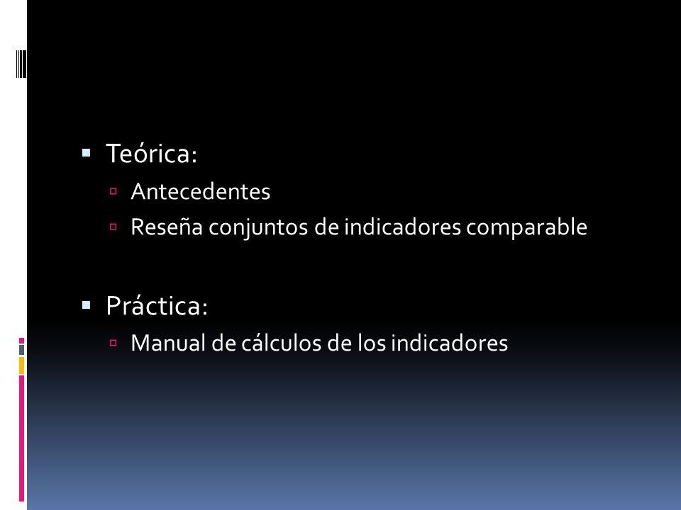 Teórica: Antecedentes Reseña conjuntos de indicadores comparable Práctica: Manual de cálculos de los indicadores