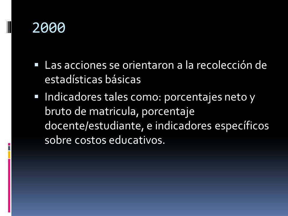 2000 Las acciones se orientaron a la recolección de estadísticas básicas Indicadores tales como: porcentajes neto y bruto de matricula, porcentaje docente/estudiante, e indicadores específicos sobre costos educativos.
