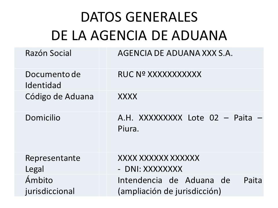 DATOS GENERALES DE LA AGENCIA DE ADUANA Razón Social:AGENCIA DE ADUANA XXX S.A. Documento de Identidad :RUC Nº XXXXXXXXXXX Código de Aduana:XXXX Domic