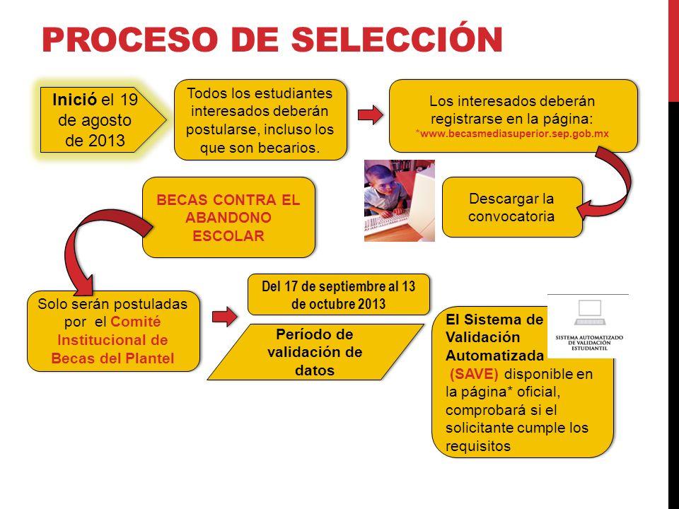 PROCESO DE SELECCIÓN Inició el 19 de agosto de 2013 Todos los estudiantes interesados deberán postularse, incluso los que son becarios.
