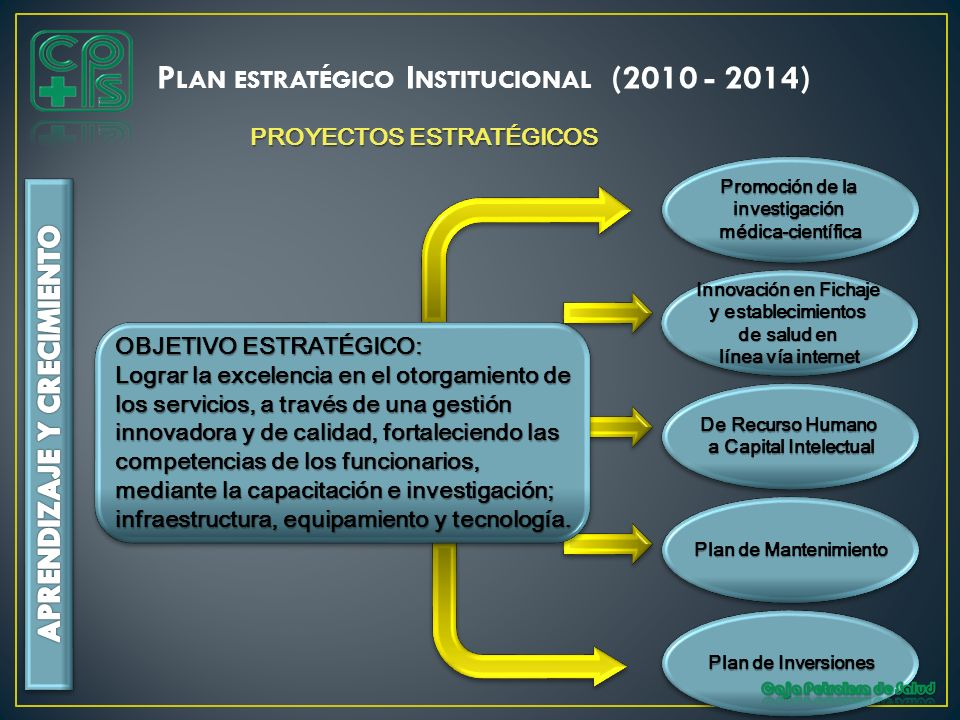 PROYECTOS ESTRATÉGICOS Innovación en Fichaje y establecimientos de salud en línea vía internet Innovación en Fichaje y establecimientos de salud en lí