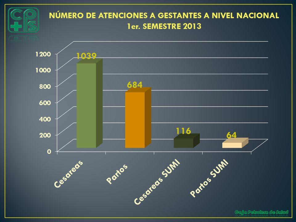 NÚMERO DE ATENCIONES A GESTANTES A NIVEL NACIONAL 1er. SEMESTRE 2013