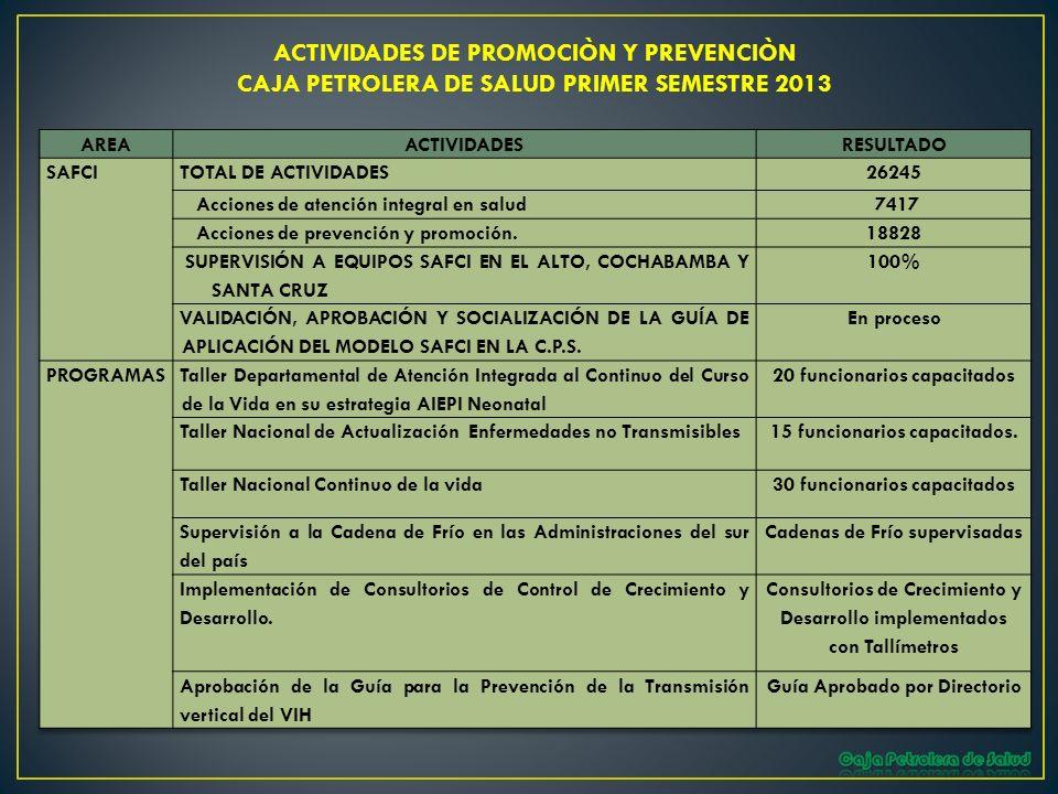 ACTIVIDADES DE PROMOCIÒN Y PREVENCIÒN CAJA PETROLERA DE SALUD PRIMER SEMESTRE 2013