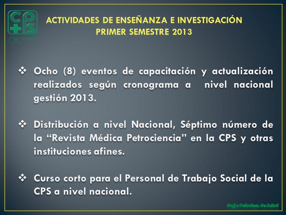 Ocho (8) eventos de capacitación y actualización realizados según cronograma a nivel nacional gestión 2013. Distribución a nivel Nacional, Séptimo núm