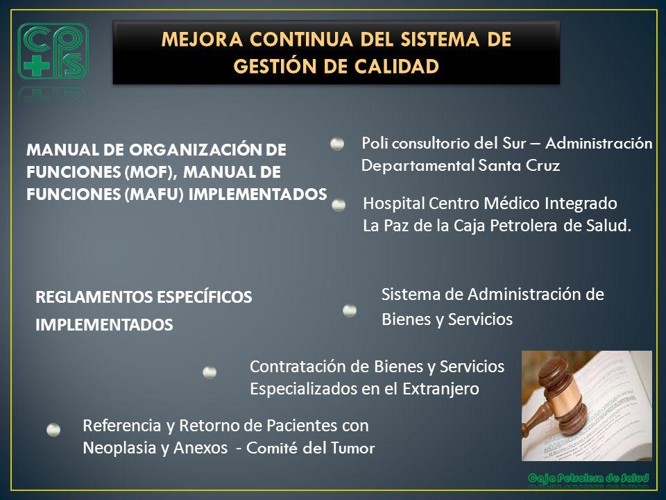 MANUAL DE ORGANIZACIÓN DE FUNCIONES (MOF), MANUAL DE FUNCIONES (MAFU) IMPLEMENTADOS Poli consultorio del Sur – Administración Departamental Santa Cruz
