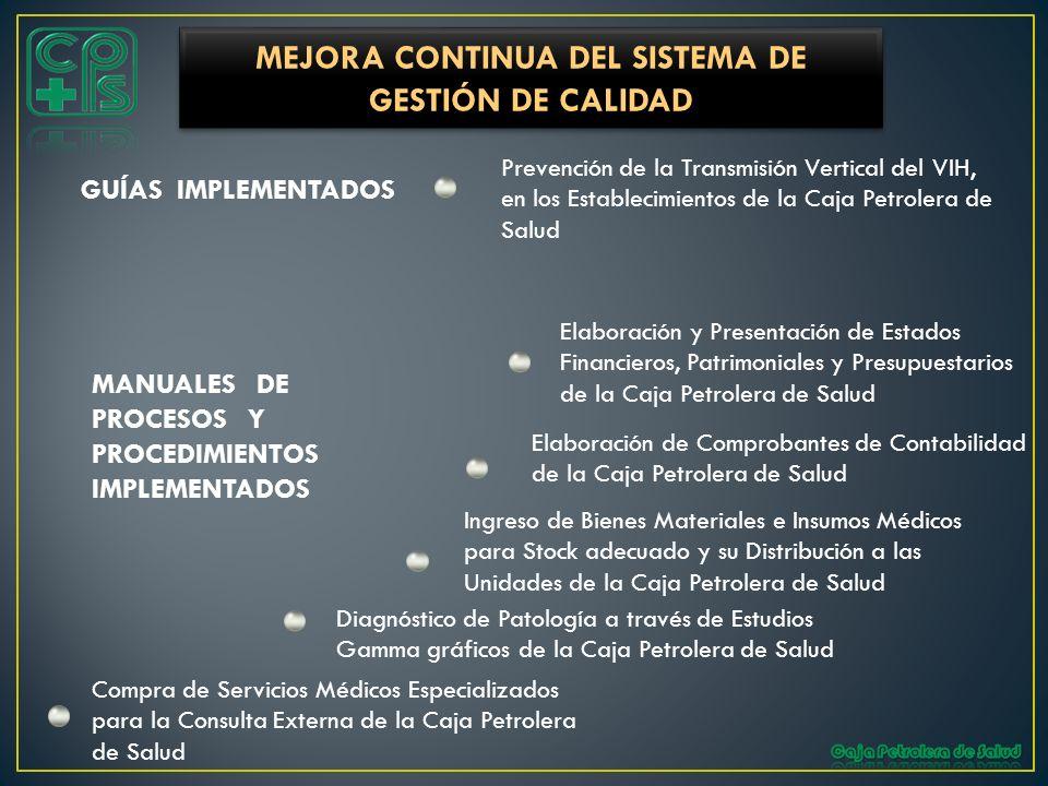 GUÍAS IMPLEMENTADOS Prevención de la Transmisión Vertical del VIH, en los Establecimientos de la Caja Petrolera de Salud MANUALES DE PROCESOS Y PROCED